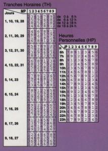Numéromètre 2